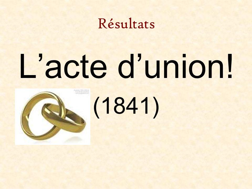 Résultats L'acte d'union! (1841)