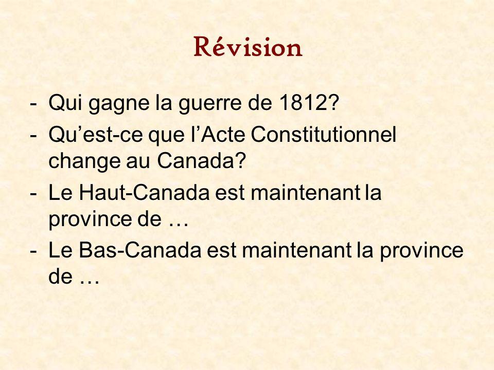 Révision Qui gagne la guerre de 1812