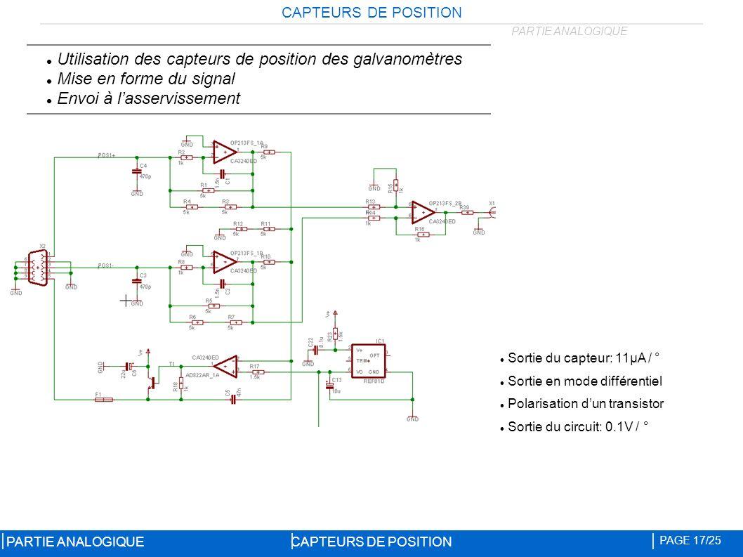 Utilisation des capteurs de position des galvanomètres