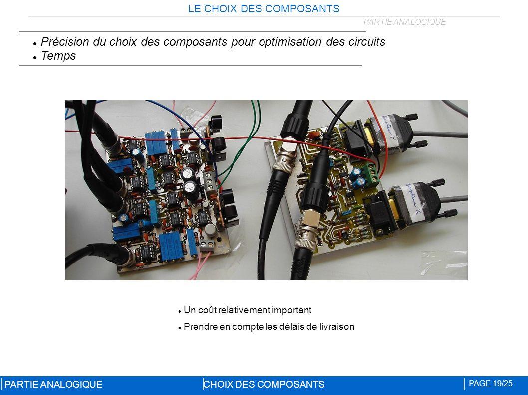 LE CHOIX DES COMPOSANTS