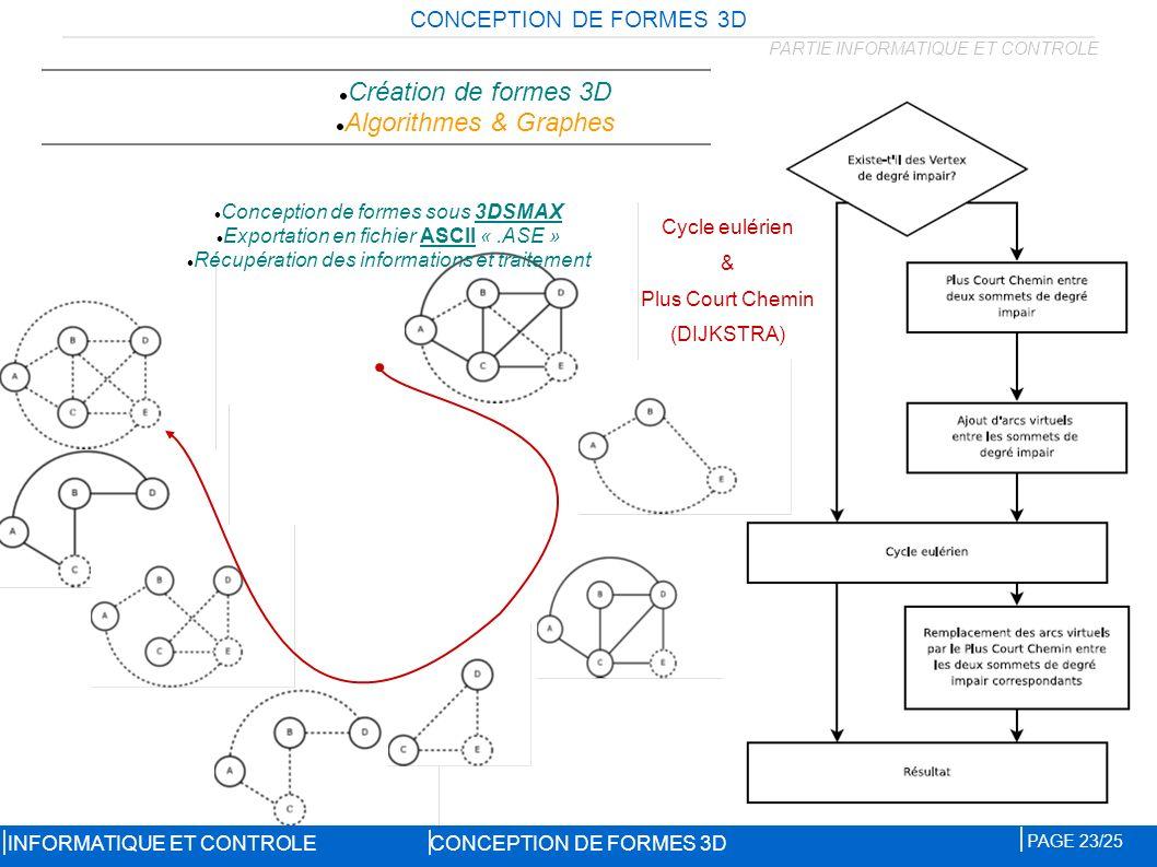 Création de formes 3D Algorithmes & Graphes CONCEPTION DE FORMES 3D