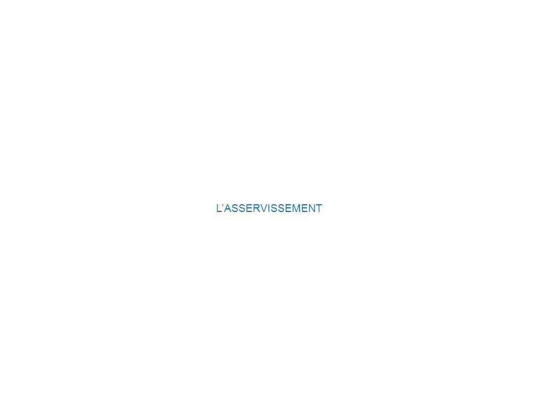 L'ASSERVISSEMENT