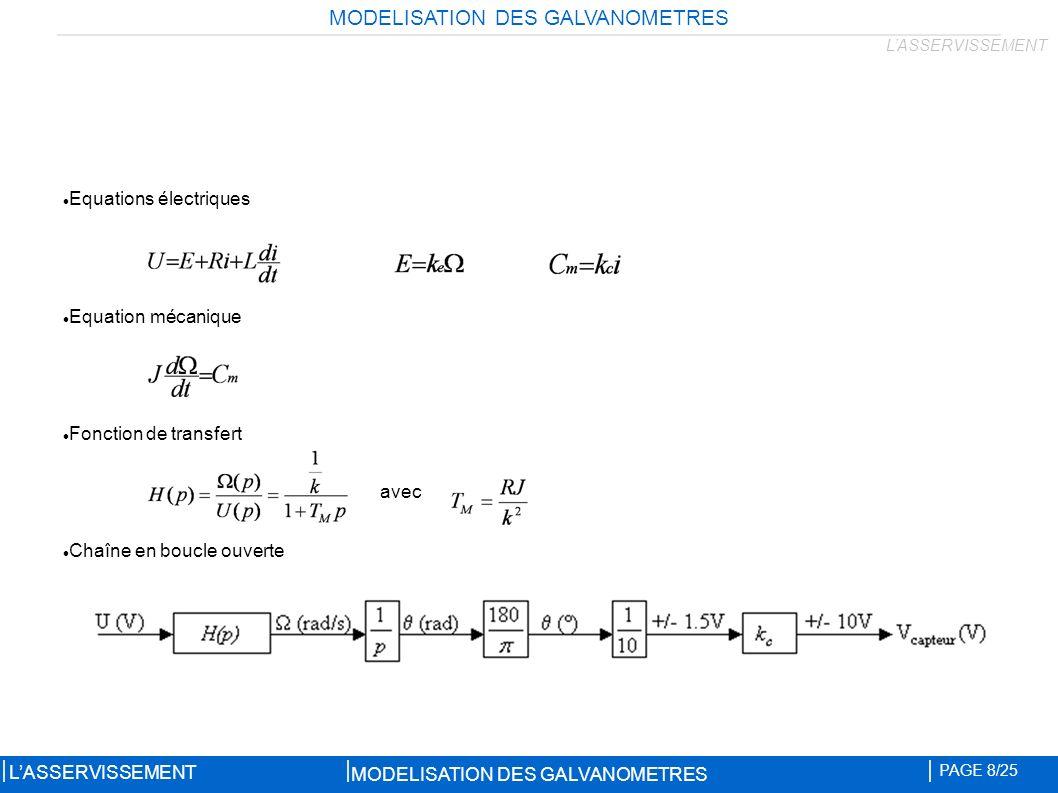 MODELISATION DES GALVANOMETRES