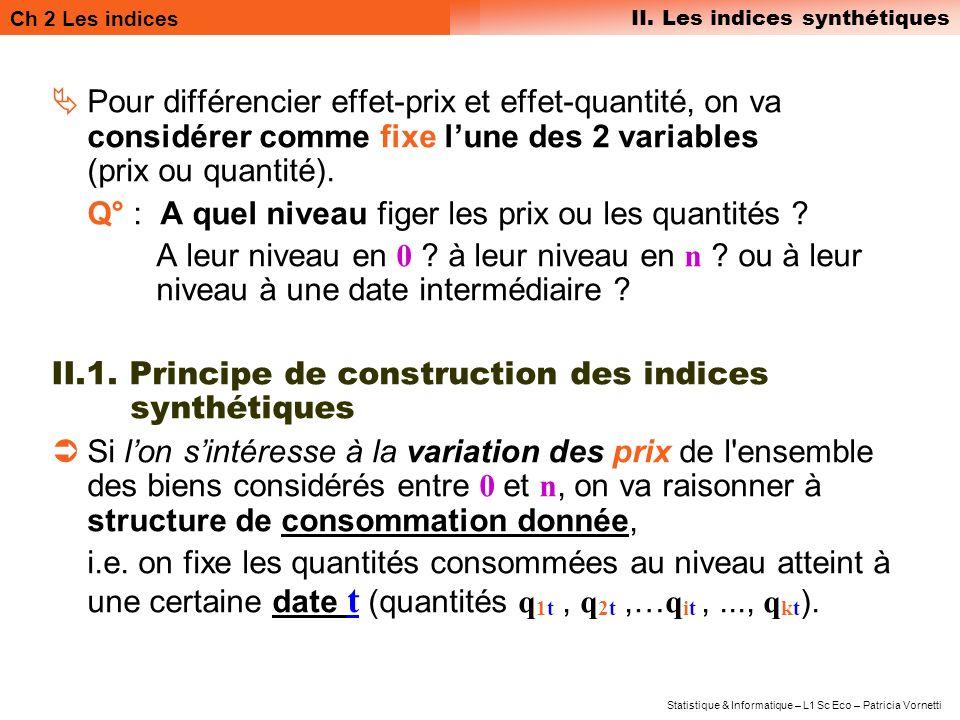 Pour différencier effet-prix et effet-quantité, on va considérer comme fixe l'une des 2 variables (prix ou quantité).