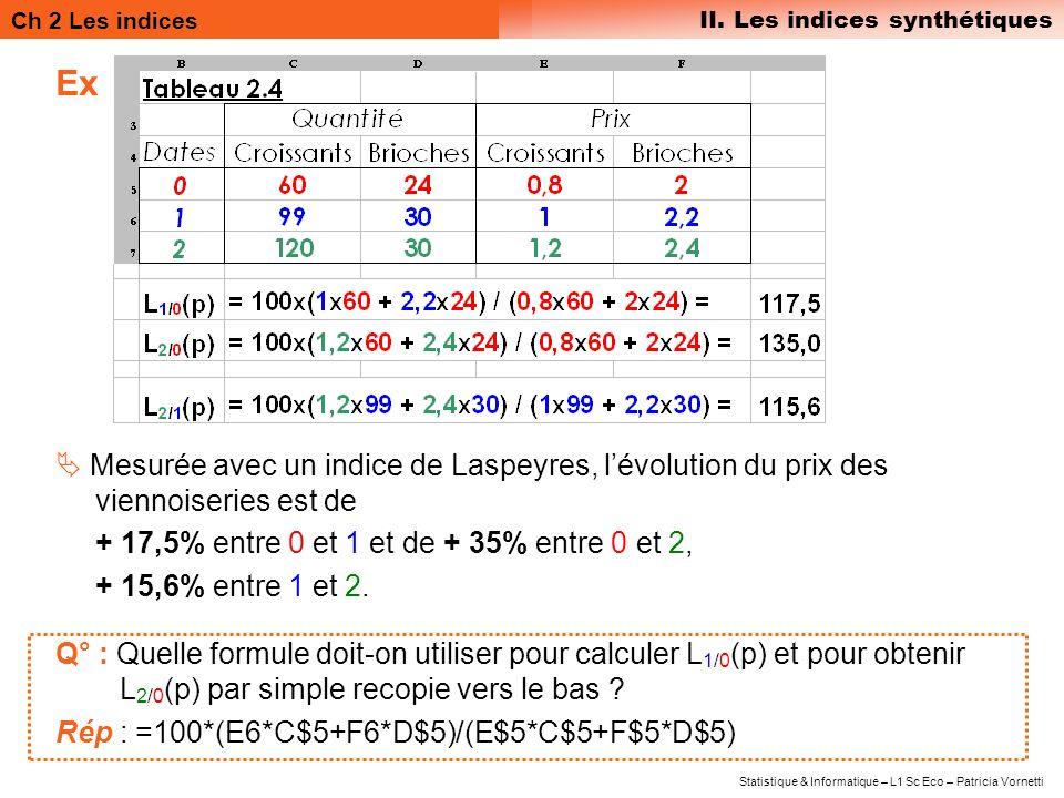Ex  Mesurée avec un indice de Laspeyres, l'évolution du prix des viennoiseries est de. + 17,5% entre 0 et 1 et de + 35% entre 0 et 2,