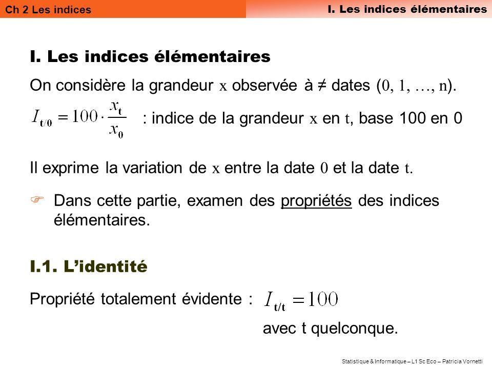 I. Les indices élémentaires