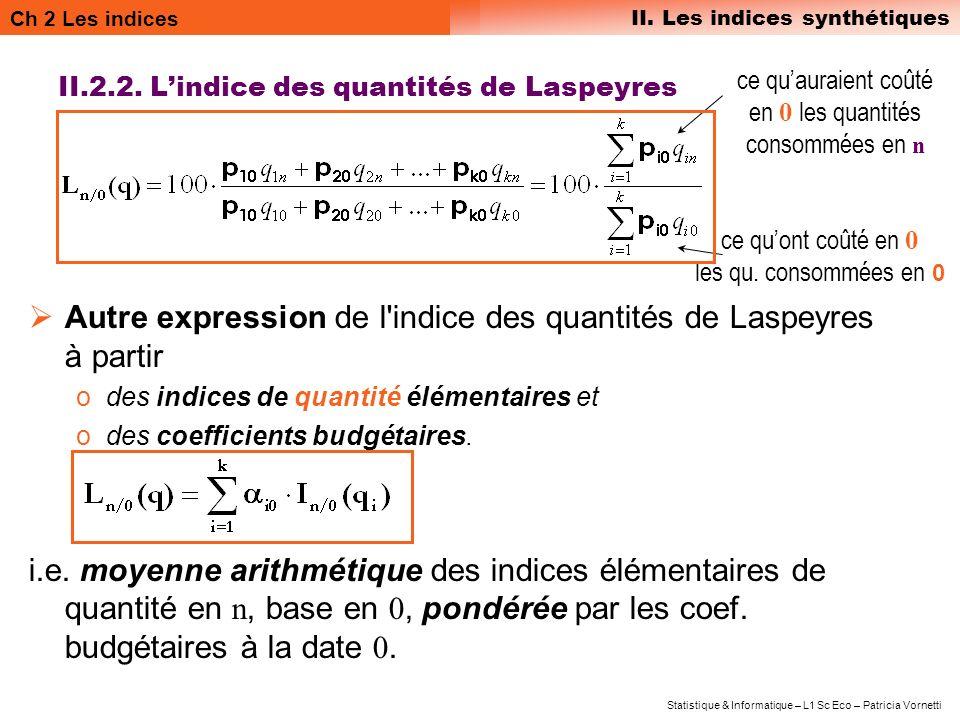 II.2.2. L'indice des quantités de Laspeyres