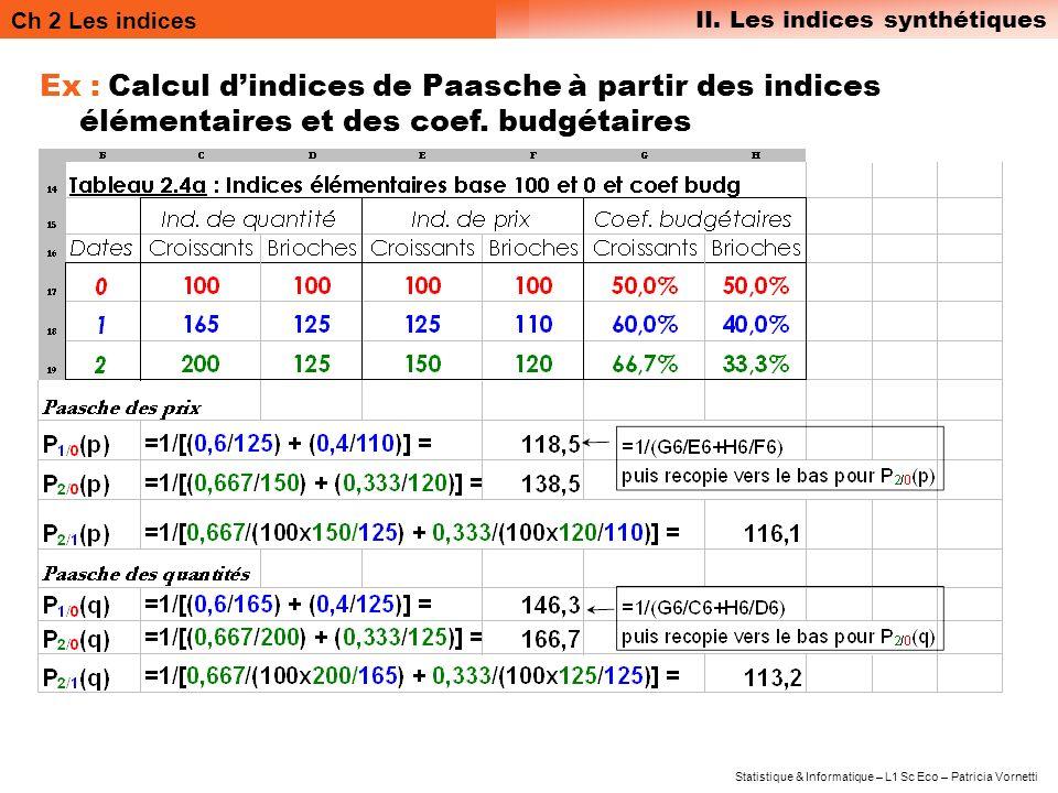 Ex : Calcul d'indices de Paasche à partir des indices élémentaires et des coef. budgétaires