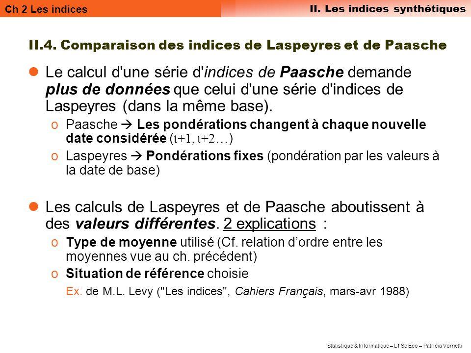 II.4. Comparaison des indices de Laspeyres et de Paasche