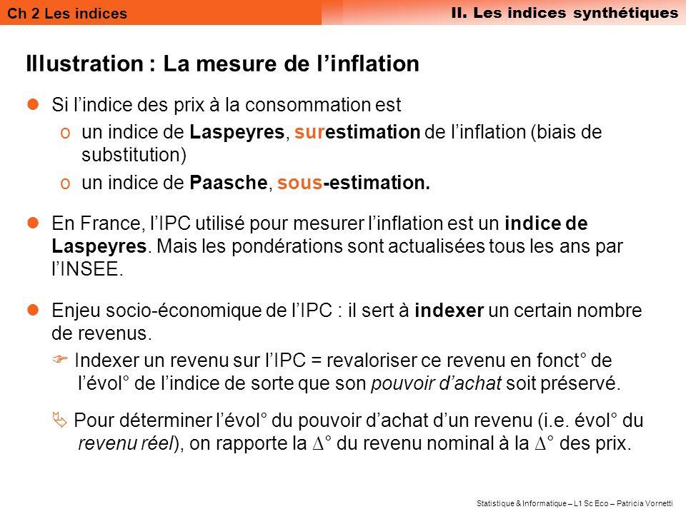 Illustration : La mesure de l'inflation