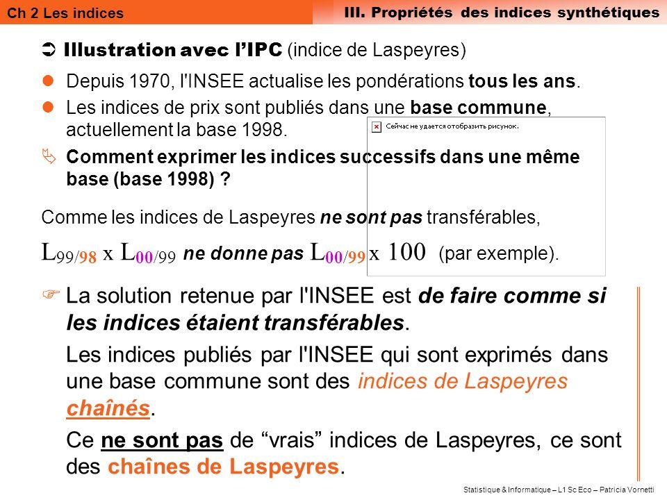  Illustration avec l'IPC (indice de Laspeyres)