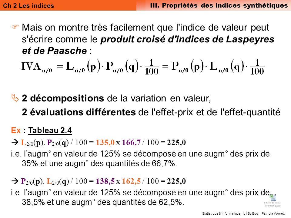 2 décompositions de la variation en valeur,