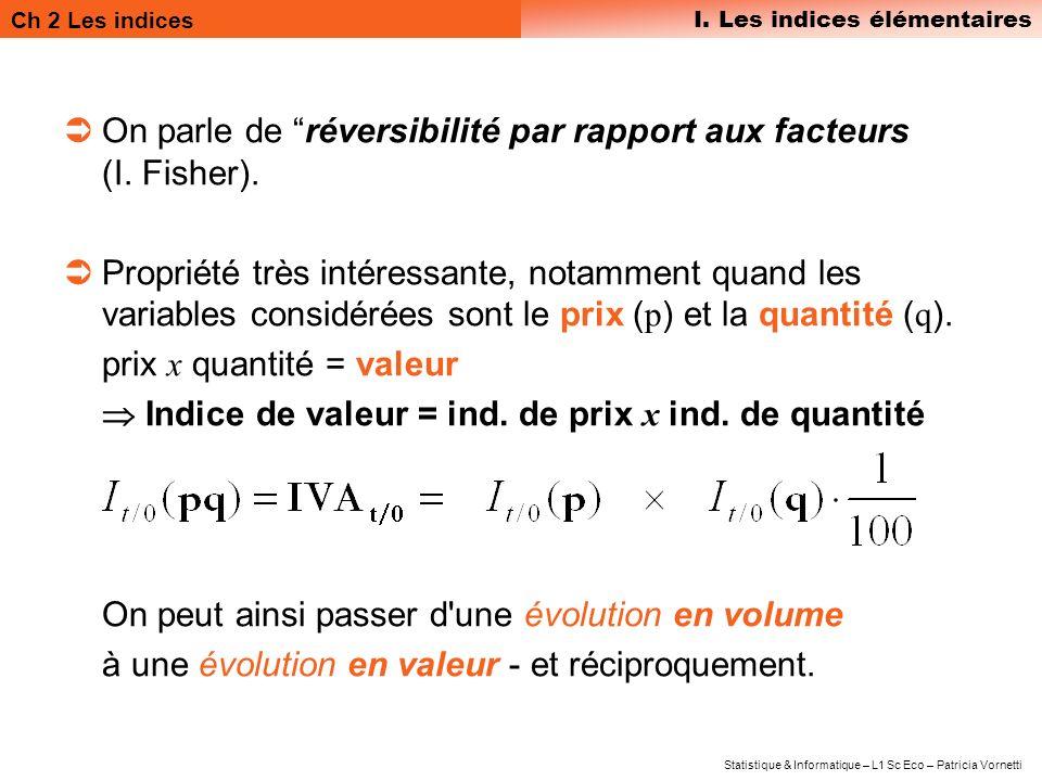 On parle de réversibilité par rapport aux facteurs (I. Fisher).