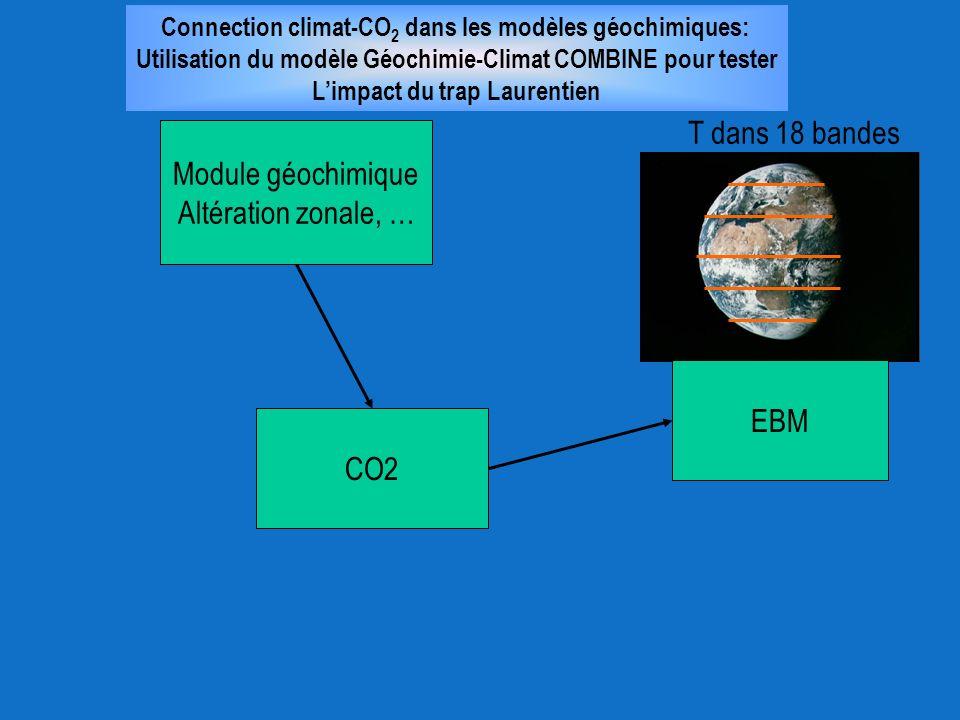 T dans 18 bandes Module géochimique Altération zonale, … EBM CO2