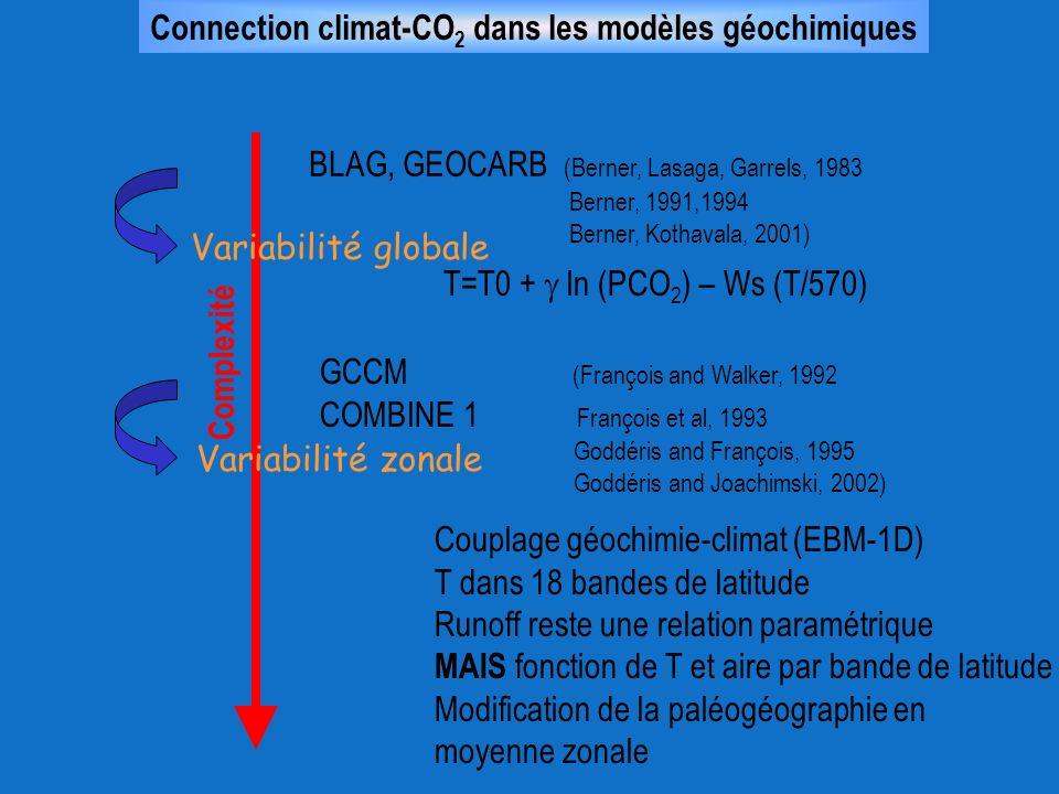 Connection climat-CO2 dans les modèles géochimiques