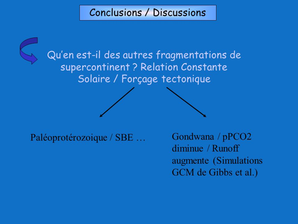 Conclusions / Discussions