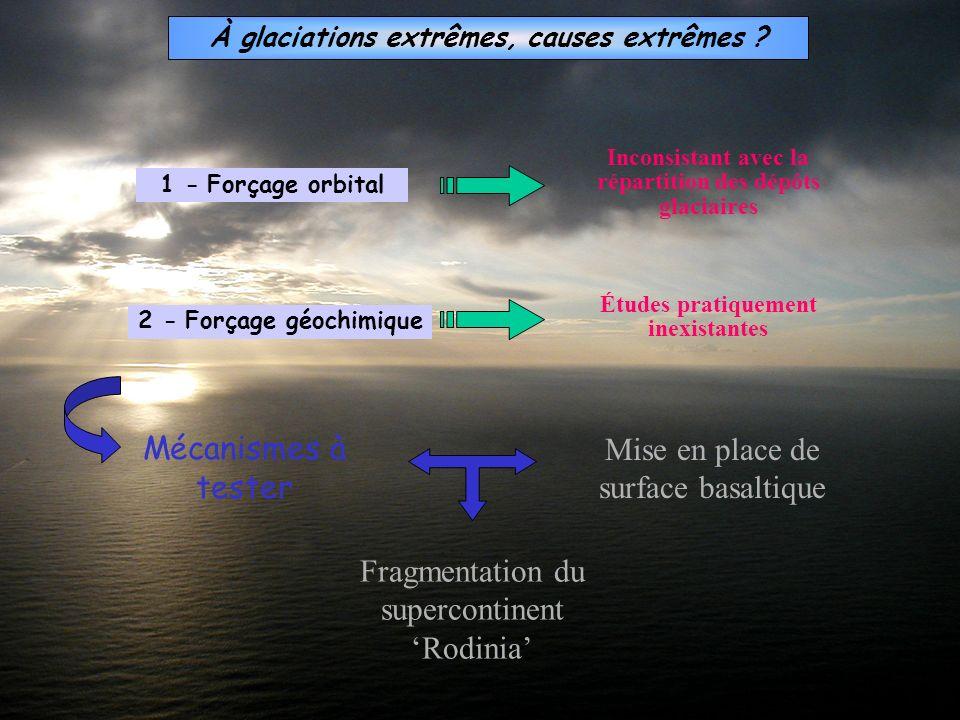 À glaciations extrêmes, causes extrêmes