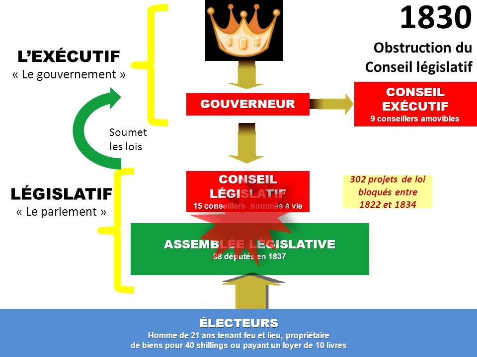 1830 Obstruction du Conseil législatif