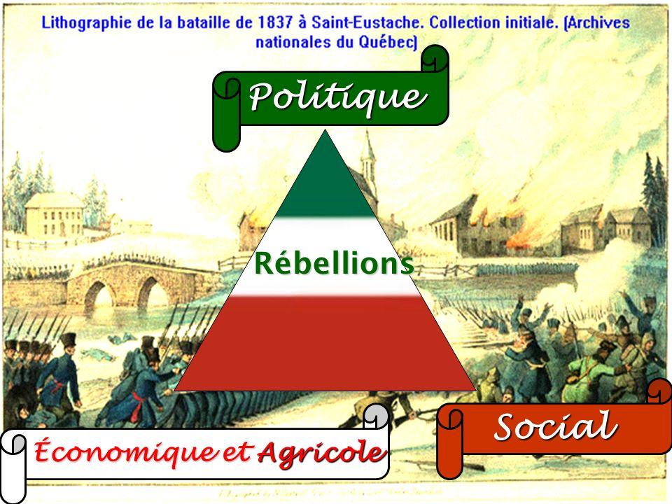 Politique Social Rébellions Économique et Agricole