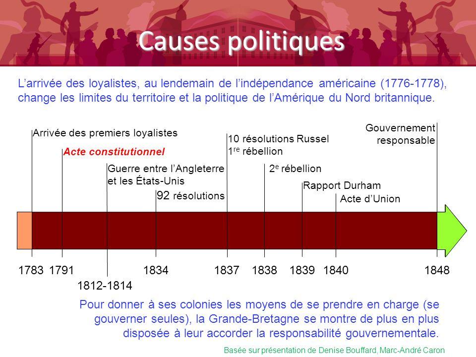Causes politiques