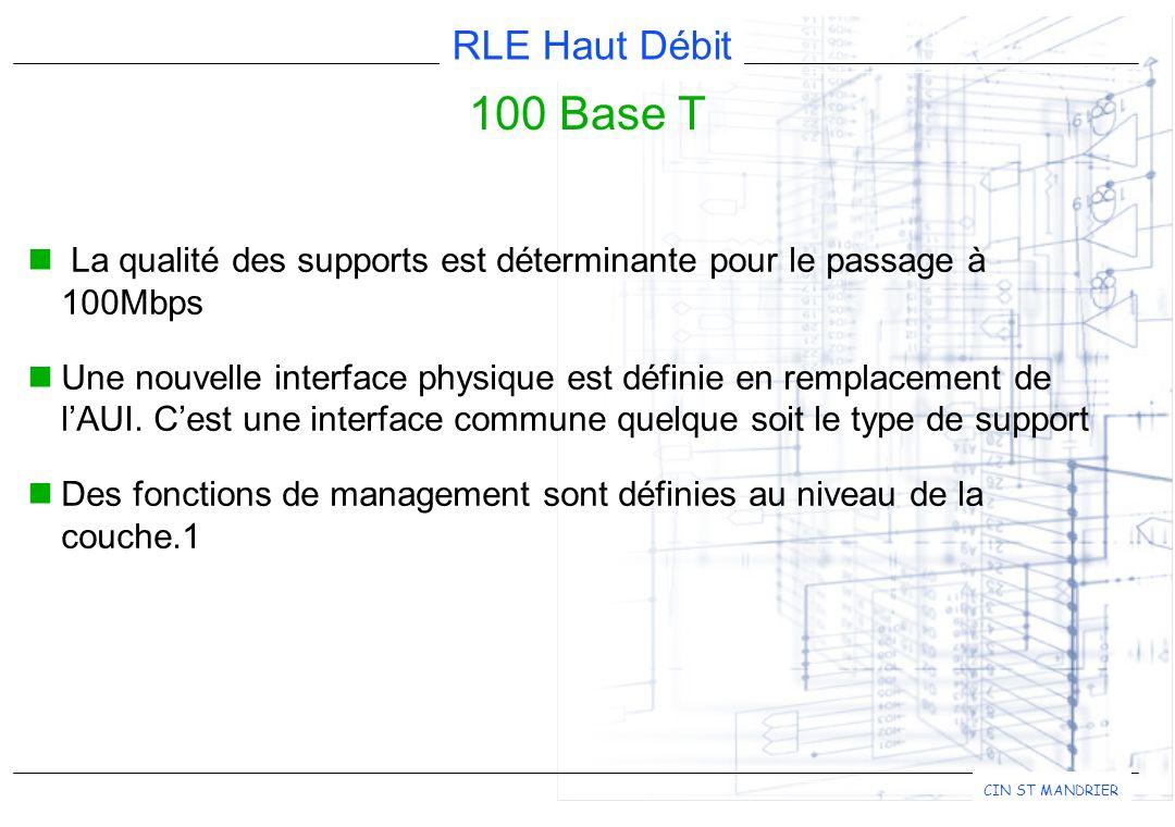 100 Base T La qualité des supports est déterminante pour le passage à 100Mbps.