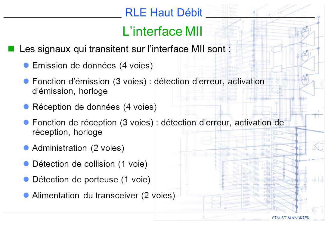 L'interface MII Les signaux qui transitent sur l'interface MII sont :