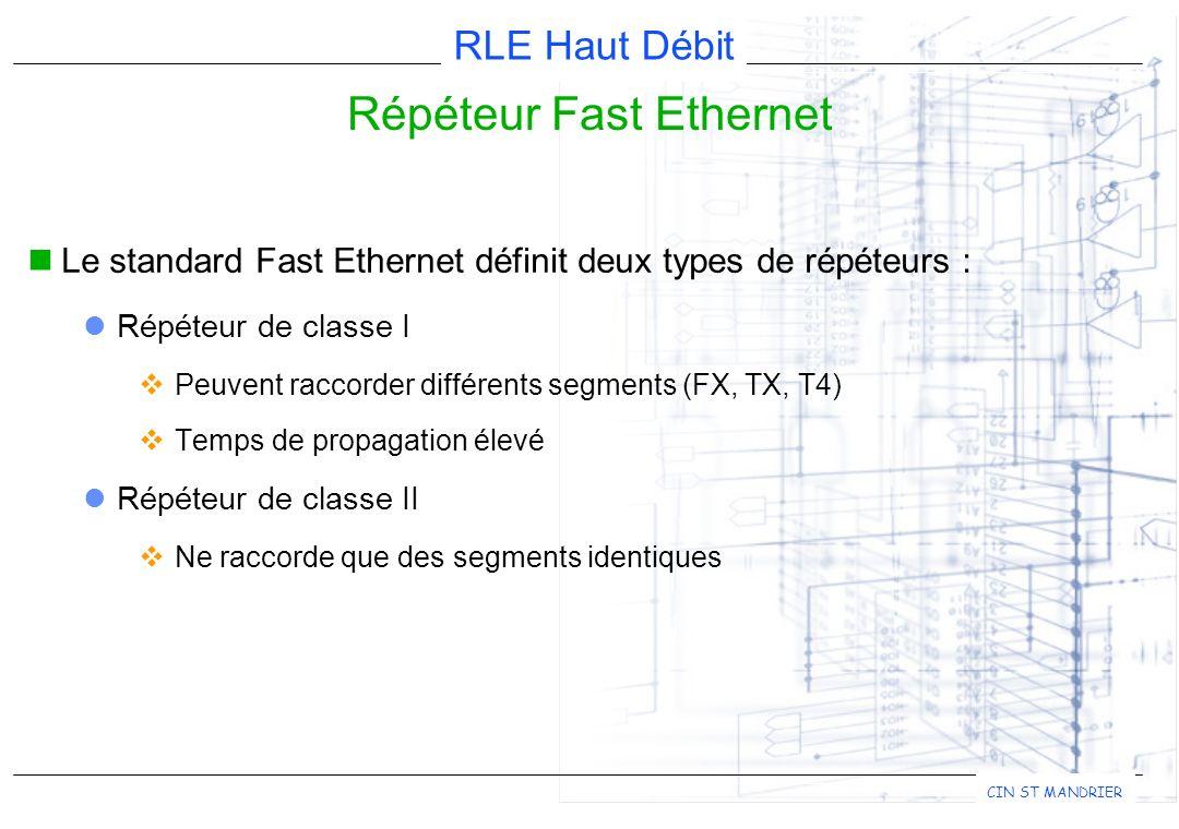 Répéteur Fast Ethernet