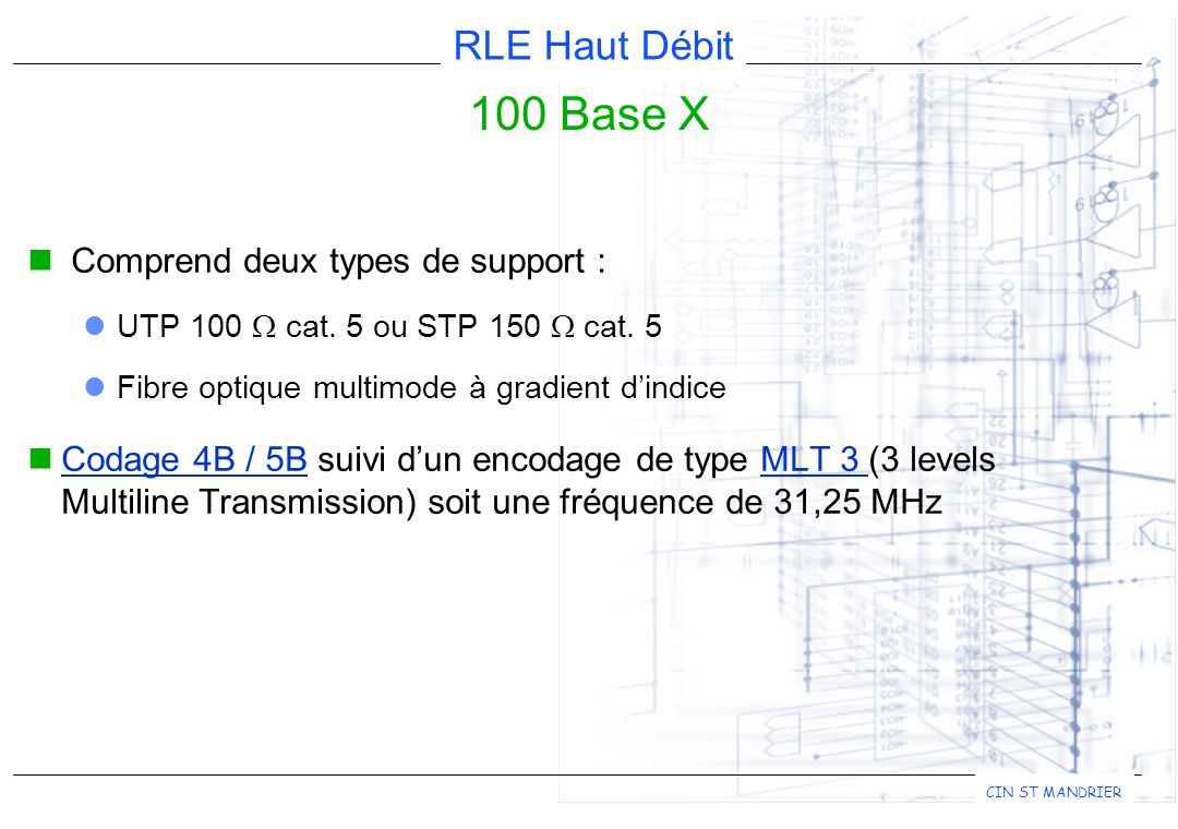 100 Base X Comprend deux types de support :