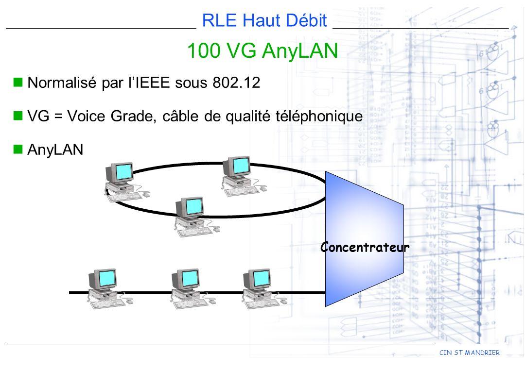 100 VG AnyLAN Normalisé par l'IEEE sous 802.12