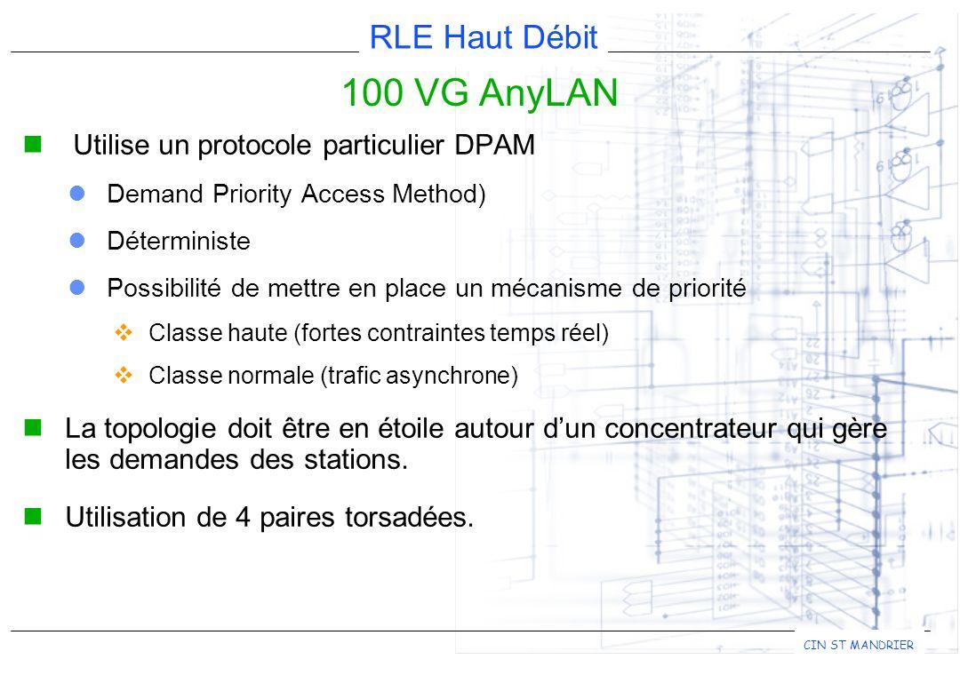 100 VG AnyLAN Utilise un protocole particulier DPAM