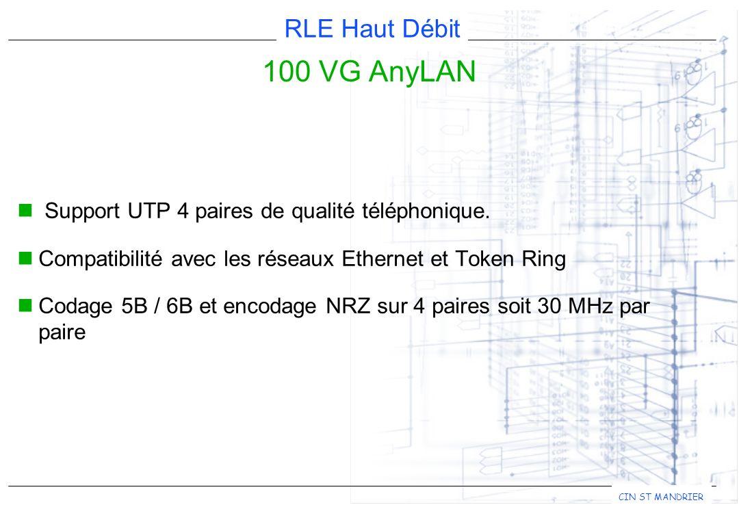 100 VG AnyLAN Support UTP 4 paires de qualité téléphonique.