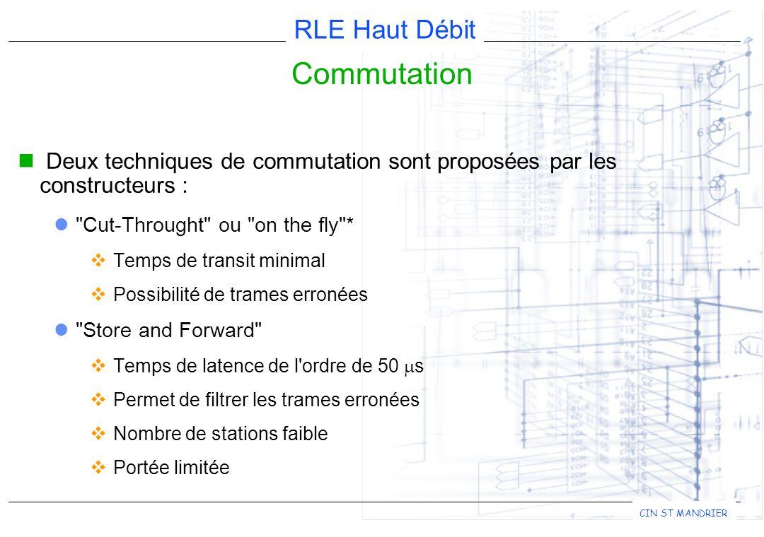 Commutation Deux techniques de commutation sont proposées par les constructeurs : Cut-Throught ou on the fly *