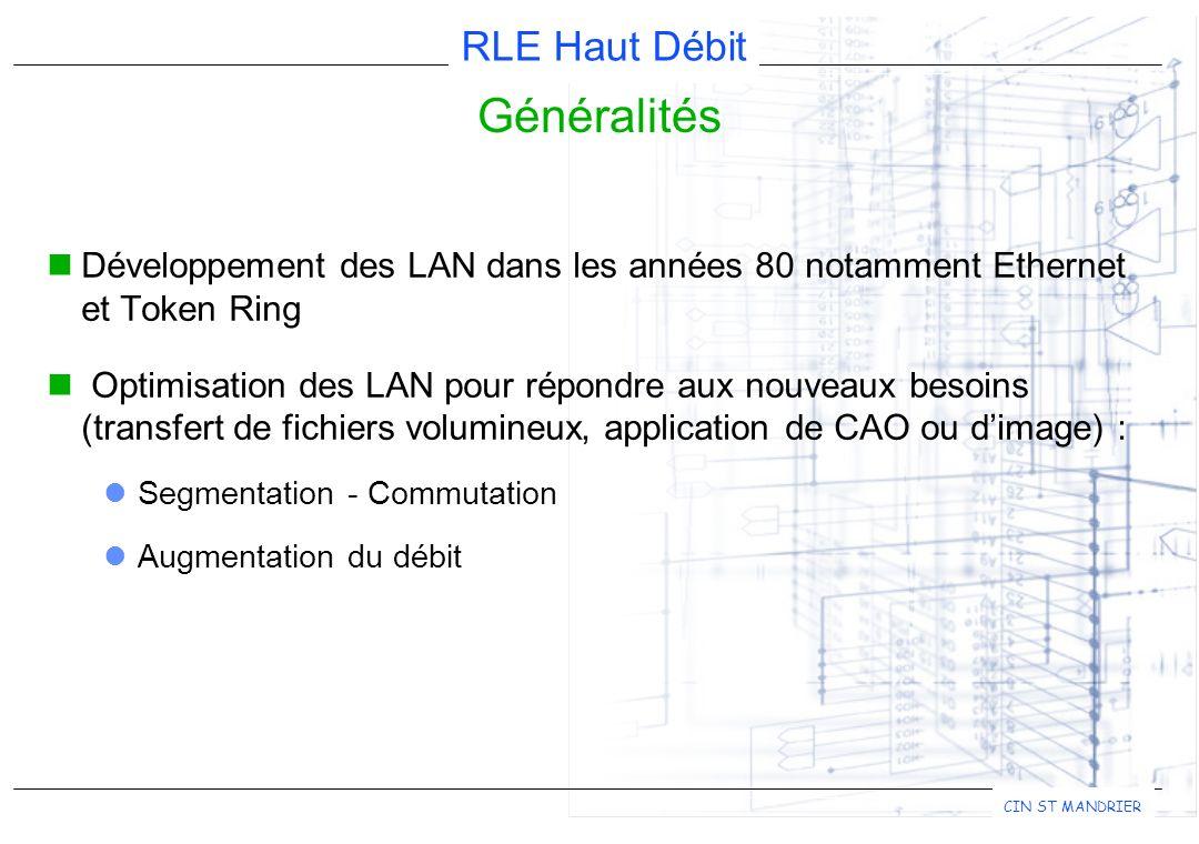 Généralités Développement des LAN dans les années 80 notamment Ethernet et Token Ring.