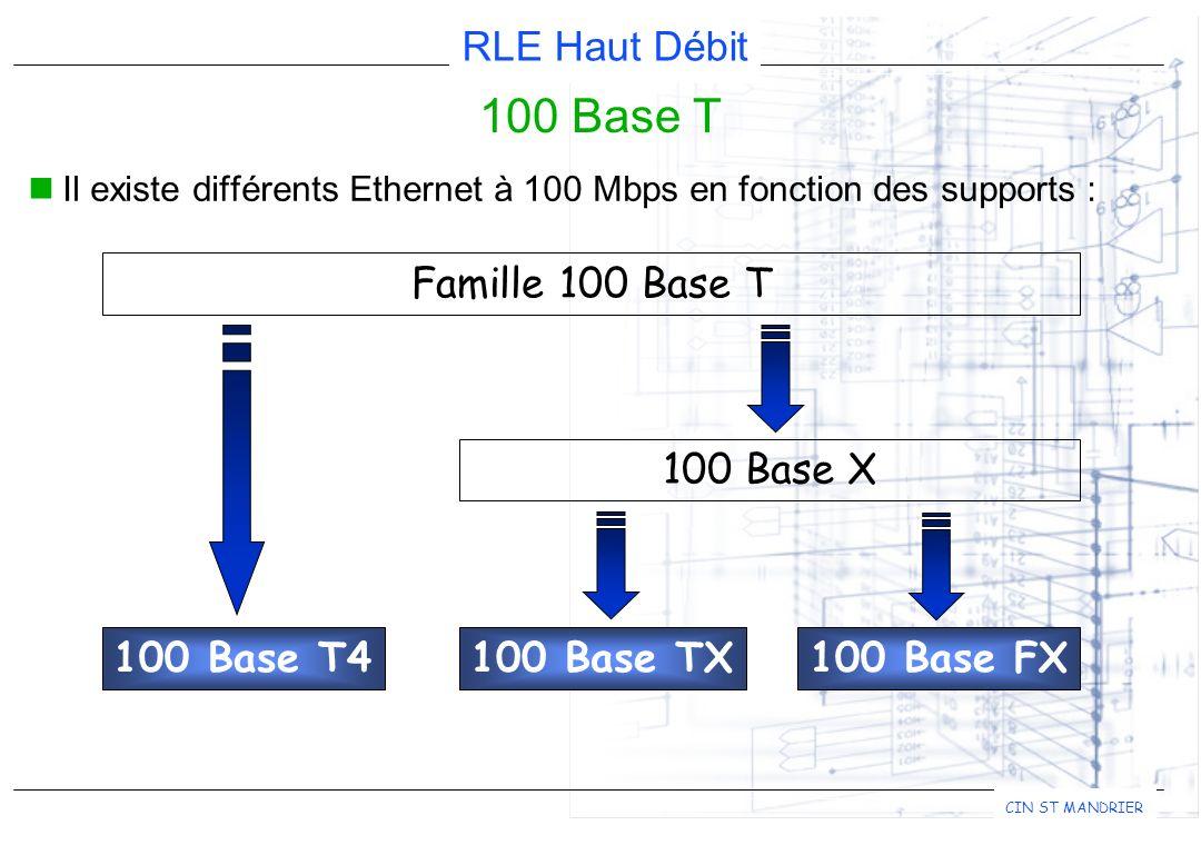 100 Base T Famille 100 Base T 100 Base T4 100 Base X 100 Base TX