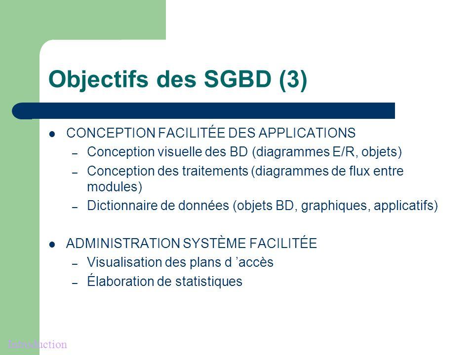 Objectifs des SGBD (3) CONCEPTION FACILITÉE DES APPLICATIONS