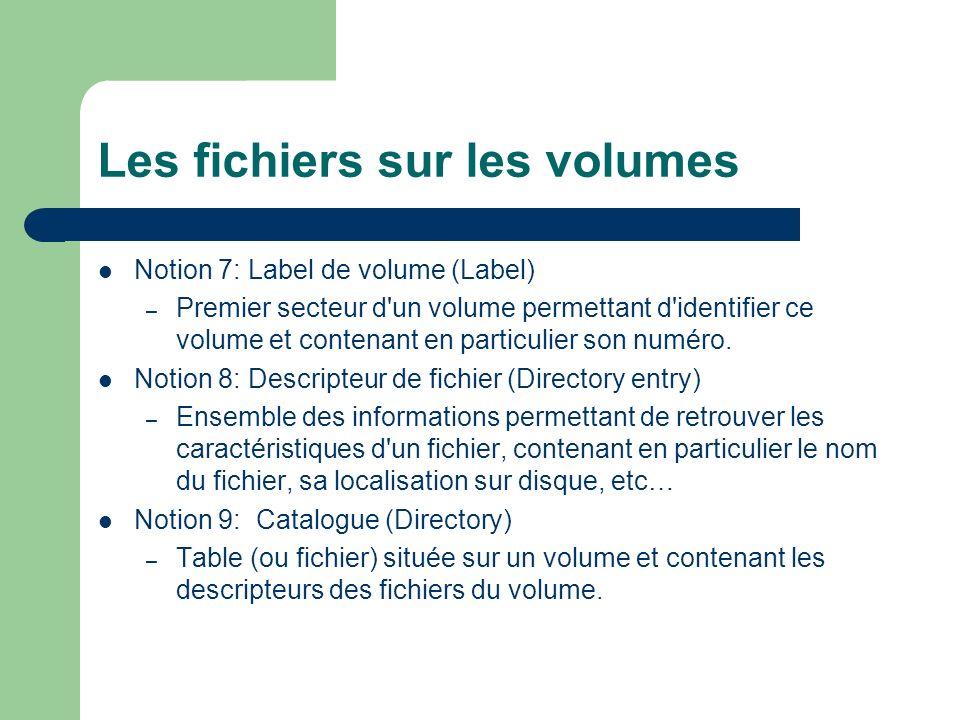 Les fichiers sur les volumes