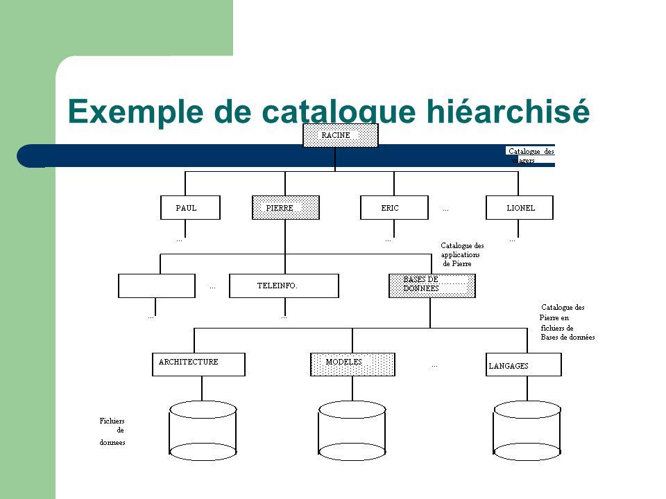 Exemple de catalogue hiéarchisé