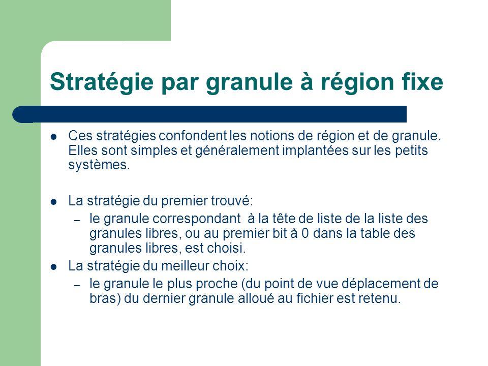 Stratégie par granule à région fixe
