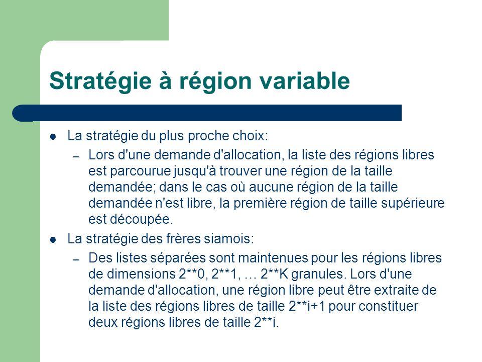 Stratégie à région variable
