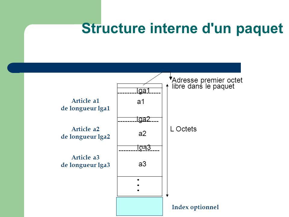 Structure interne d un paquet