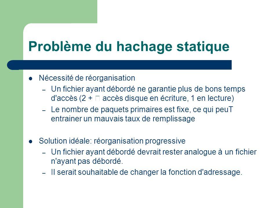 Problème du hachage statique