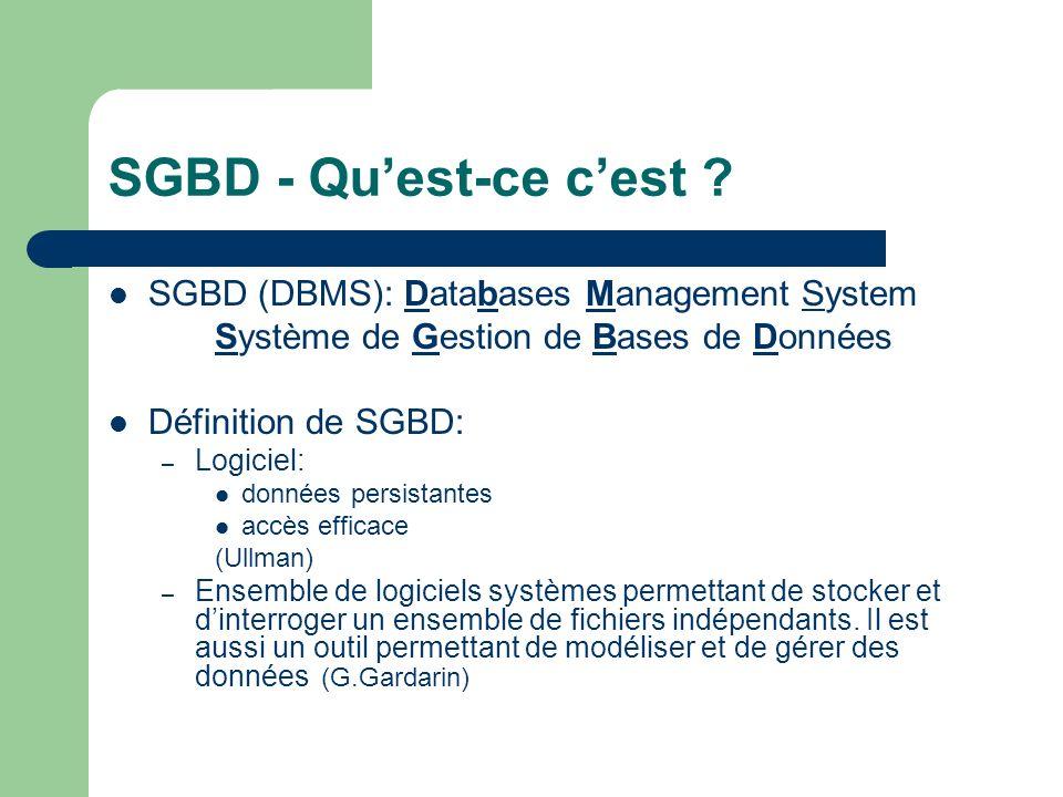 SGBD - Qu'est-ce c'est SGBD (DBMS): Databases Management System