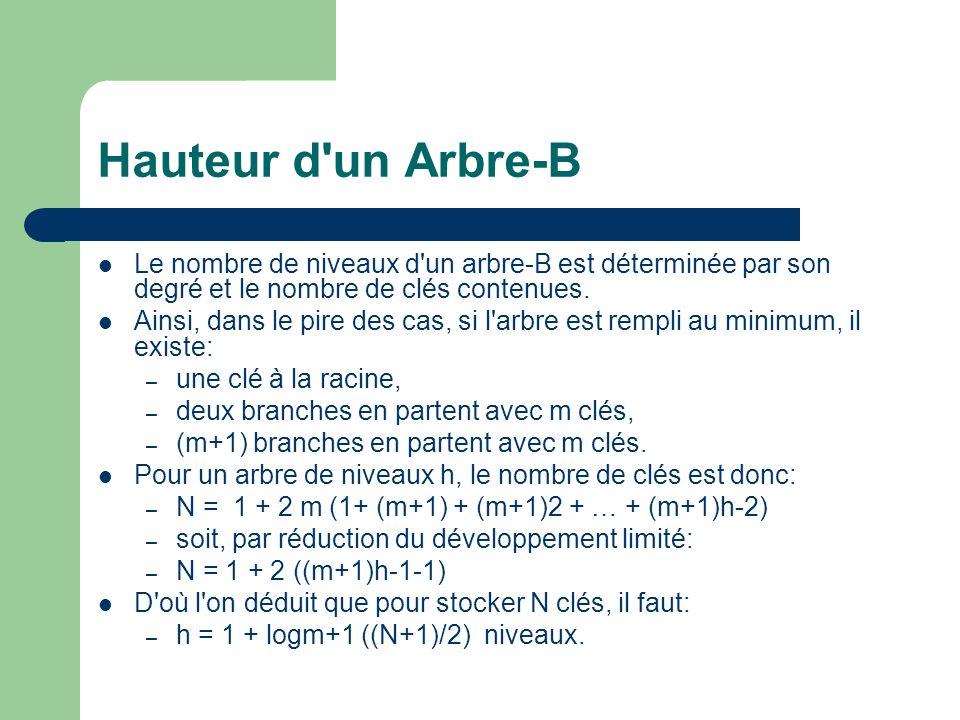 Hauteur d un Arbre-B Le nombre de niveaux d un arbre-B est déterminée par son degré et le nombre de clés contenues.