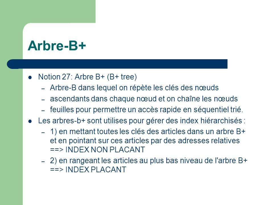 Arbre-B+ Notion 27: Arbre B+ (B+ tree)