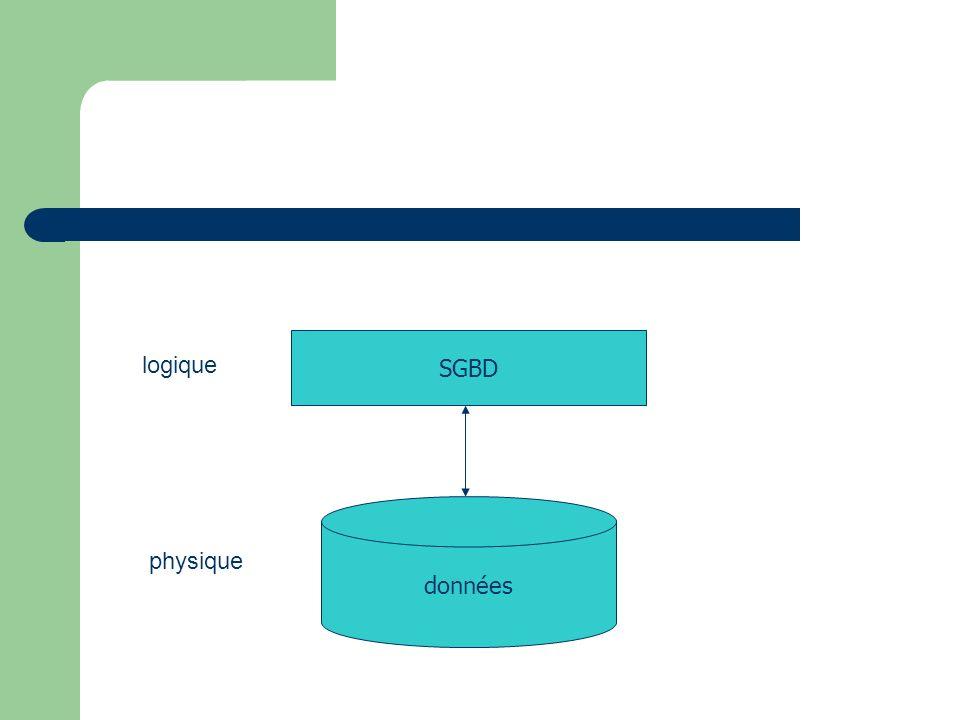 SGBD logique données physique