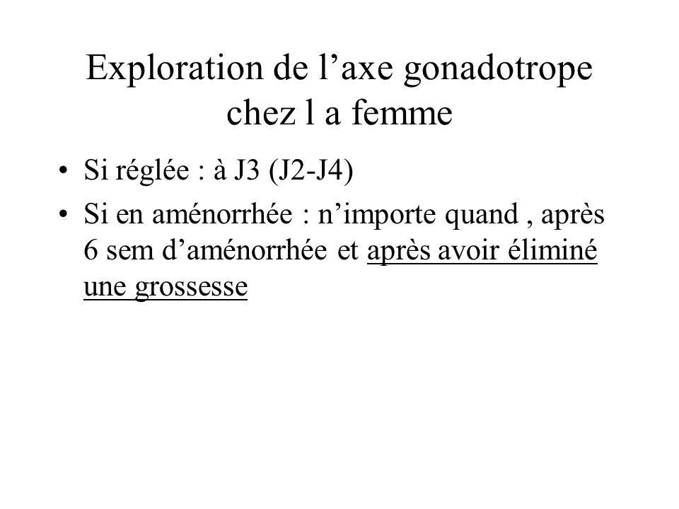 Exploration de l'axe gonadotrope chez l a femme