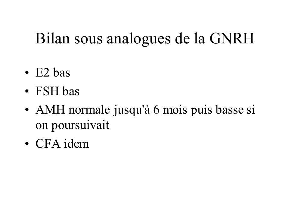 Bilan sous analogues de la GNRH