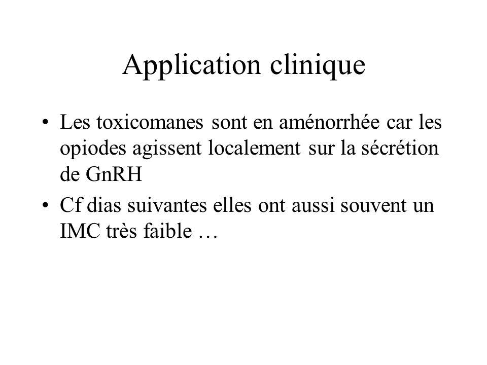 Application clinique Les toxicomanes sont en aménorrhée car les opiodes agissent localement sur la sécrétion de GnRH.