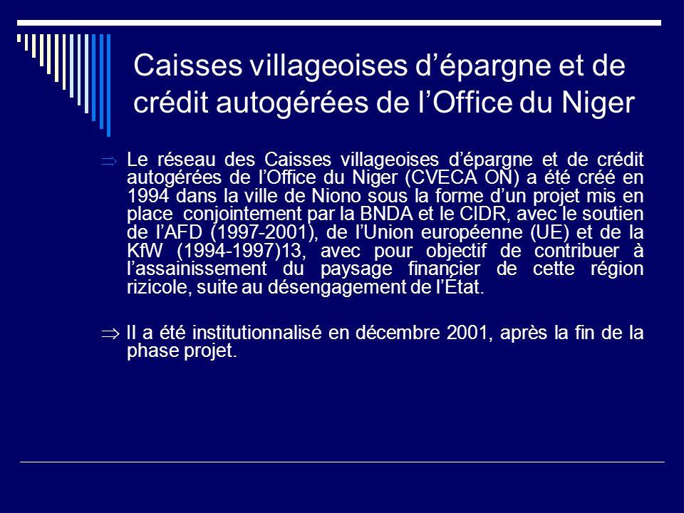 Caisses villageoises d'épargne et de crédit autogérées de l'Office du Niger