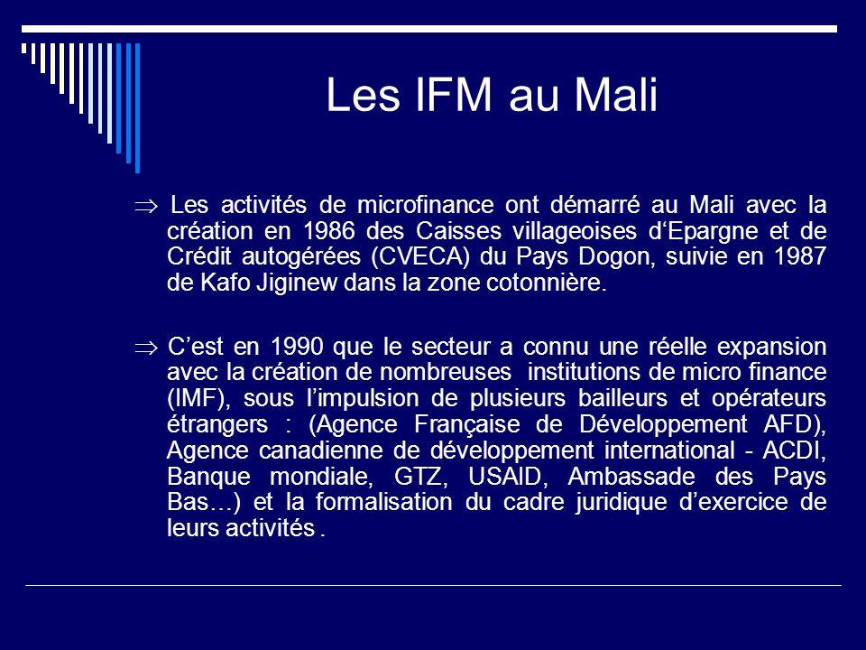 Les IFM au Mali